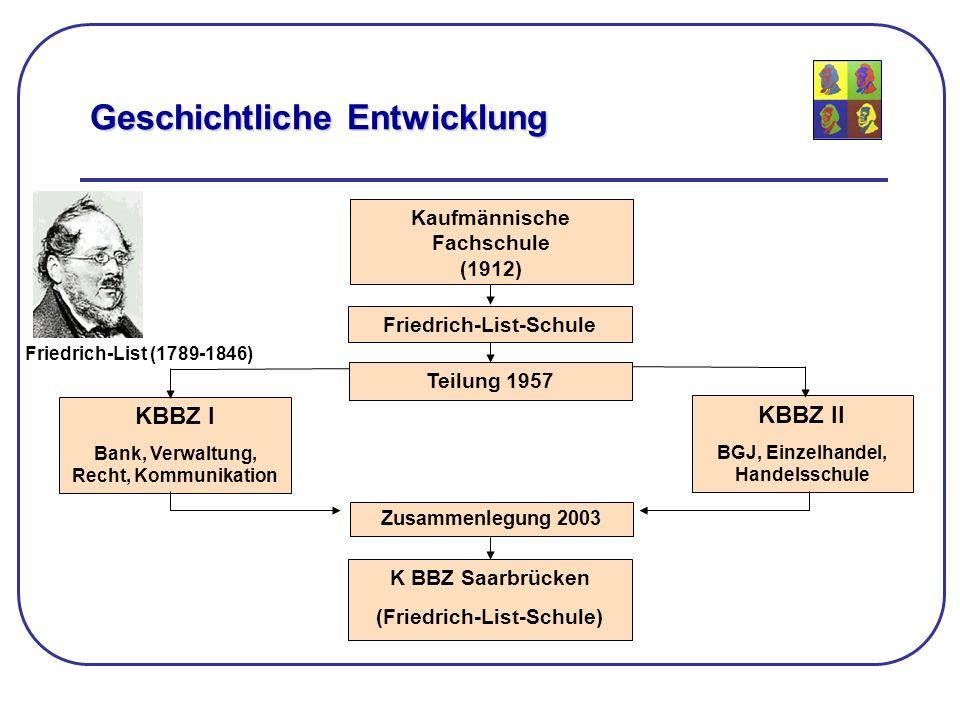 Geschichtliche Entwicklung KBBZ II BGJ, Einzelhandel, Handelsschule KBBZ I Bank, Verwaltung, Recht, Kommunikation Zusammenlegung 2003 K BBZ Saarbrücke