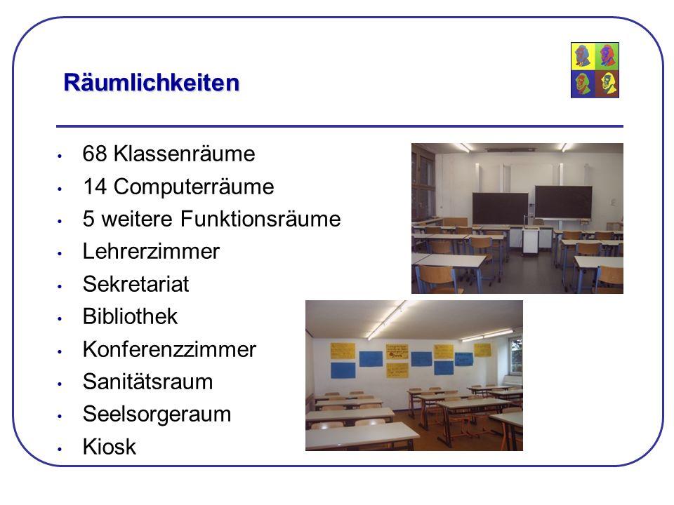 68 Klassenräume 14 Computerräume 5 weitere Funktionsräume Lehrerzimmer Sekretariat Bibliothek Konferenzzimmer Sanitätsraum Seelsorgeraum Kiosk Räumlic
