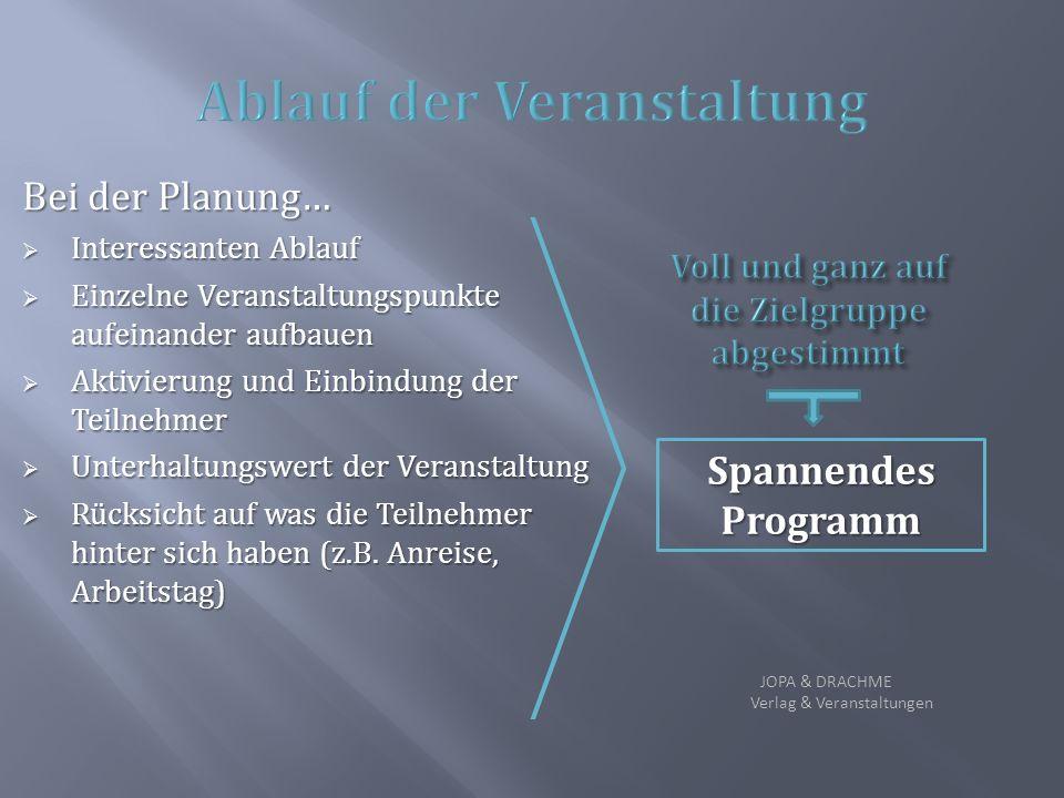 Kommunikation in der Vor-phase z.B. Einladung, Veranstaltungswerbung Kommunikation im Nachgang z.B. Reminder Aktionen Steigernde Lust auf die Teilnahm