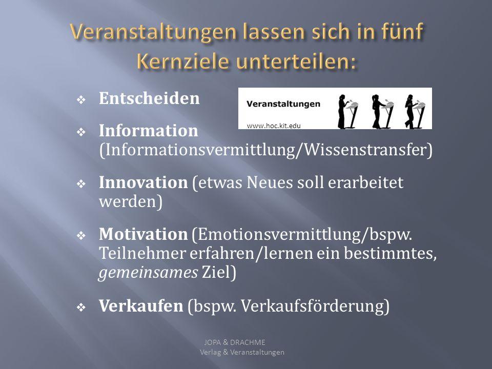 Anlass : Veranstaltungsart Anlassbeispiele : - Tag der offenen Tür - Teambuilding - Messeauftritten - Firmenjubiläum - Seminar Ziel : Was möchten / müssen wir erreichen.