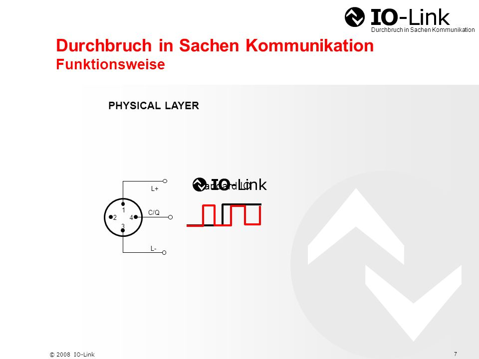 8 © 2008 IO-Link Durchbruch in Sachen Kommunikation Prozess- daten Parameter Konfi- guration Diagnose Informationsfluss in einer Anlage