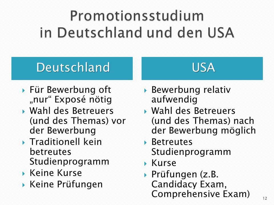 DeutschlandUSA Für Bewerbung oft nur Exposé nötig Wahl des Betreuers (und des Themas) vor der Bewerbung Traditionell kein betreutes Studienprogramm Ke