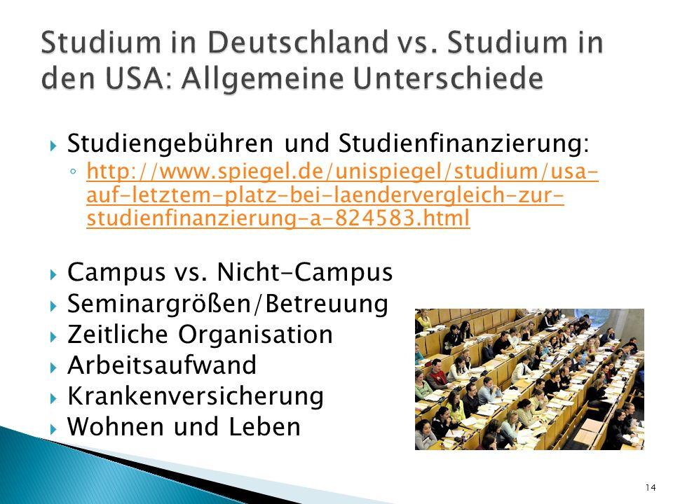 Studiengebühren und Studienfinanzierung: http://www.spiegel.de/unispiegel/studium/usa- auf-letztem-platz-bei-laendervergleich-zur- studienfinanzierung-a-824583.html http://www.spiegel.de/unispiegel/studium/usa- auf-letztem-platz-bei-laendervergleich-zur- studienfinanzierung-a-824583.html Campus vs.