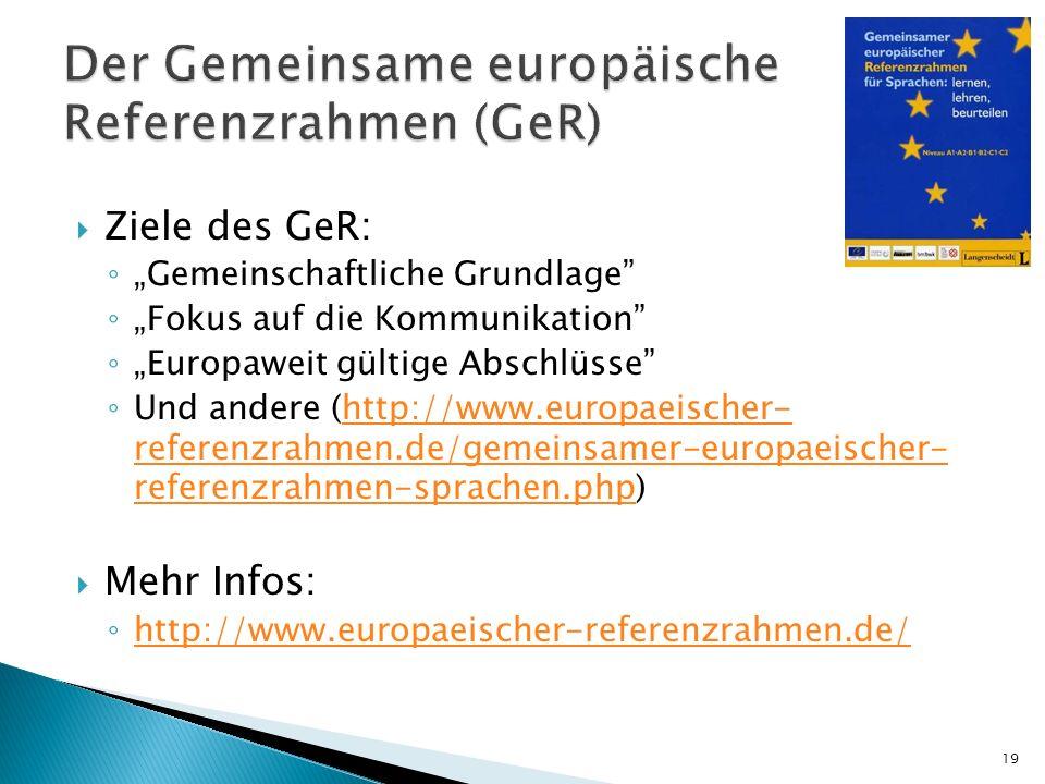 Ziele des GeR: Gemeinschaftliche Grundlage Fokus auf die Kommunikation Europaweit gültige Abschlüsse Und andere (http://www.europaeischer- referenzrahmen.de/gemeinsamer-europaeischer- referenzrahmen-sprachen.php)http://www.europaeischer- referenzrahmen.de/gemeinsamer-europaeischer- referenzrahmen-sprachen.php Mehr Infos: http://www.europaeischer-referenzrahmen.de/ 19