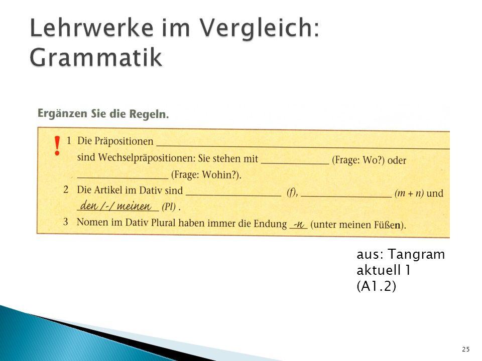 25 aus: Tangram aktuell 1 (A1.2)