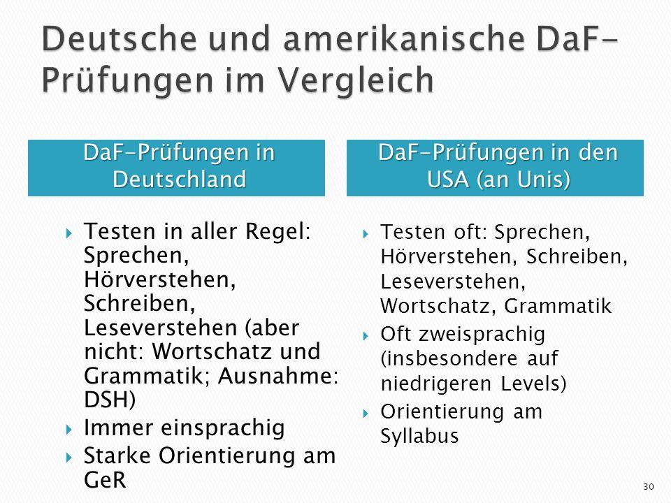DaF-Prüfungen in Deutschland DaF-Prüfungen in den USA (an Unis) 30 Testen in aller Regel: Sprechen, Hörverstehen, Schreiben, Leseverstehen (aber nicht: Wortschatz und Grammatik; Ausnahme: DSH) Immer einsprachig Starke Orientierung am GeR Testen oft: Sprechen, Hörverstehen, Schreiben, Leseverstehen, Wortschatz, Grammatik Oft zweisprachig (insbesondere auf niedrigeren Levels) Orientierung am Syllabus