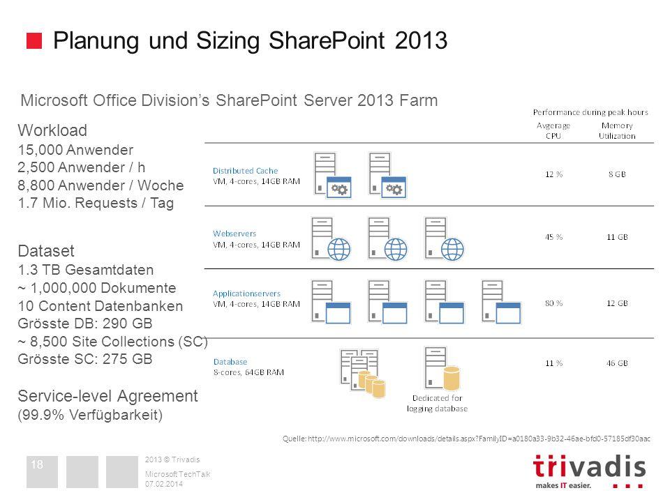 2013 © Trivadis Planung und Sizing SharePoint 2013 07.02.2014 Microsoft TechTalk 18 Workload 15,000 Anwender 2,500 Anwender / h 8,800 Anwender / Woche