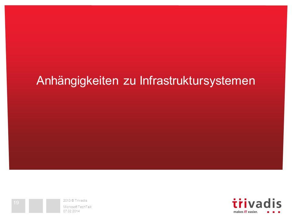 2013 © Trivadis 07.02.2014 Microsoft TechTalk Anhängigkeiten zu Infrastruktursystemen 19