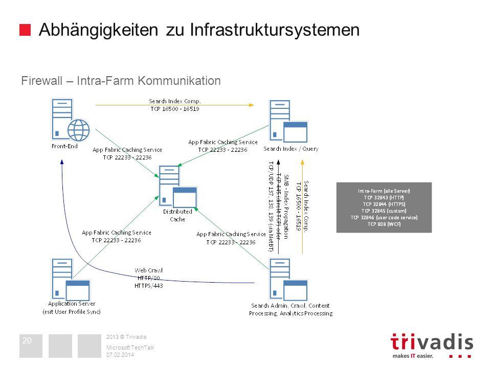 2013 © Trivadis Abhängigkeiten zu Infrastruktursystemen 07.02.2014 Microsoft TechTalk 20 Firewall – Intra-Farm Kommunikation