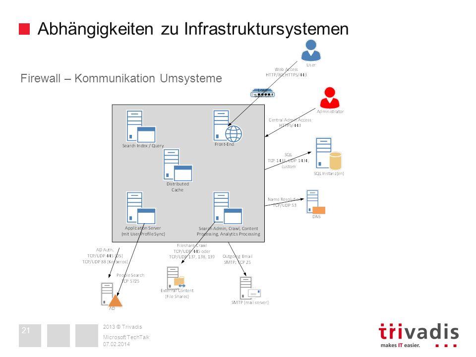 2013 © Trivadis Abhängigkeiten zu Infrastruktursystemen 07.02.2014 Microsoft TechTalk 21 Firewall – Kommunikation Umsysteme