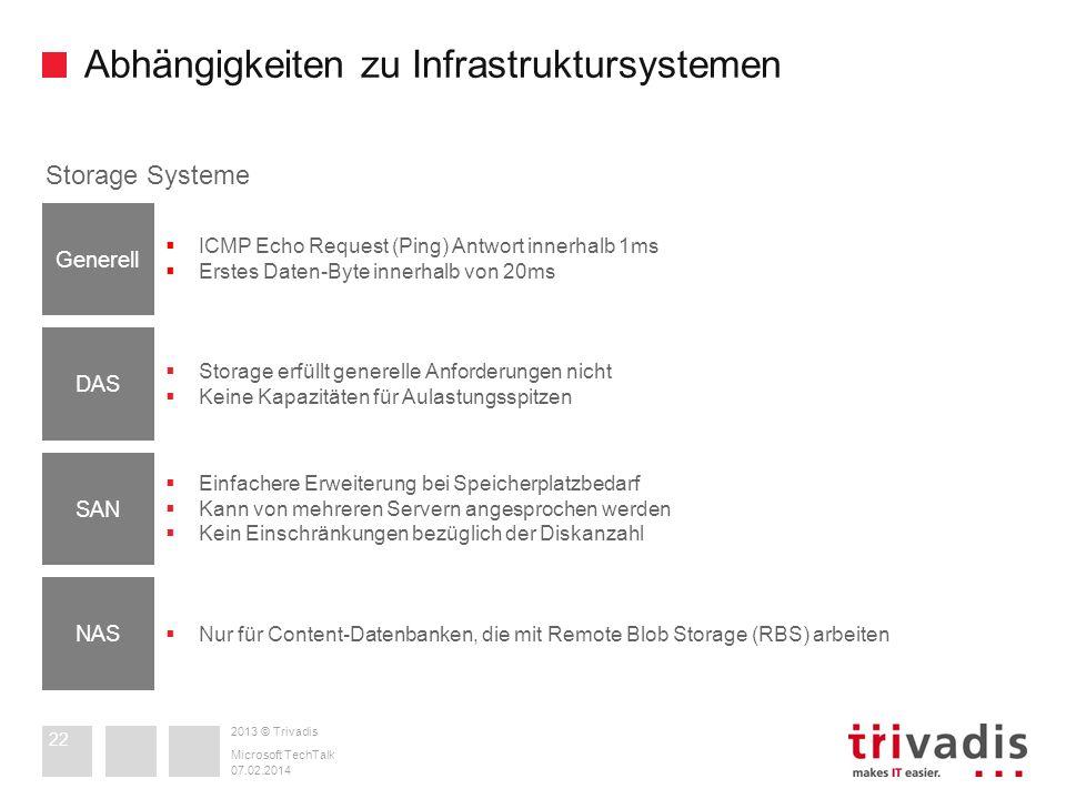 2013 © Trivadis Abhängigkeiten zu Infrastruktursystemen 07.02.2014 Microsoft TechTalk 22 Storage Systeme Generell DAS Storage erfüllt generelle Anford