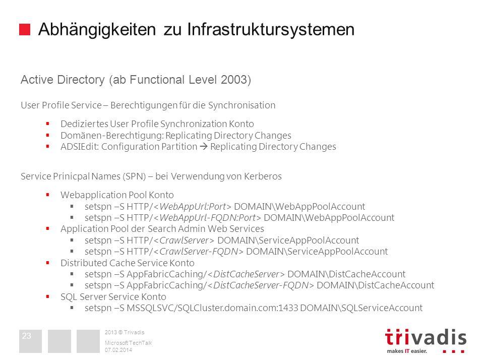 2013 © Trivadis Abhängigkeiten zu Infrastruktursystemen 07.02.2014 Microsoft TechTalk 23 Active Directory (ab Functional Level 2003) User Profile Serv