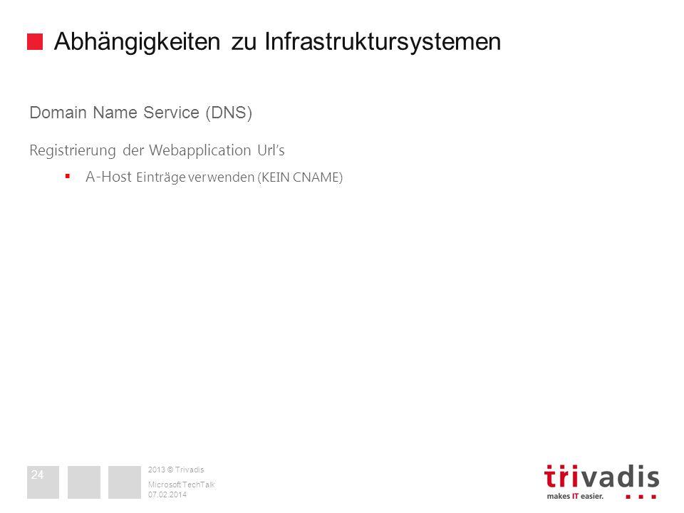 2013 © Trivadis Abhängigkeiten zu Infrastruktursystemen 07.02.2014 Microsoft TechTalk 24 Domain Name Service (DNS) Registrierung der Webapplication Ur