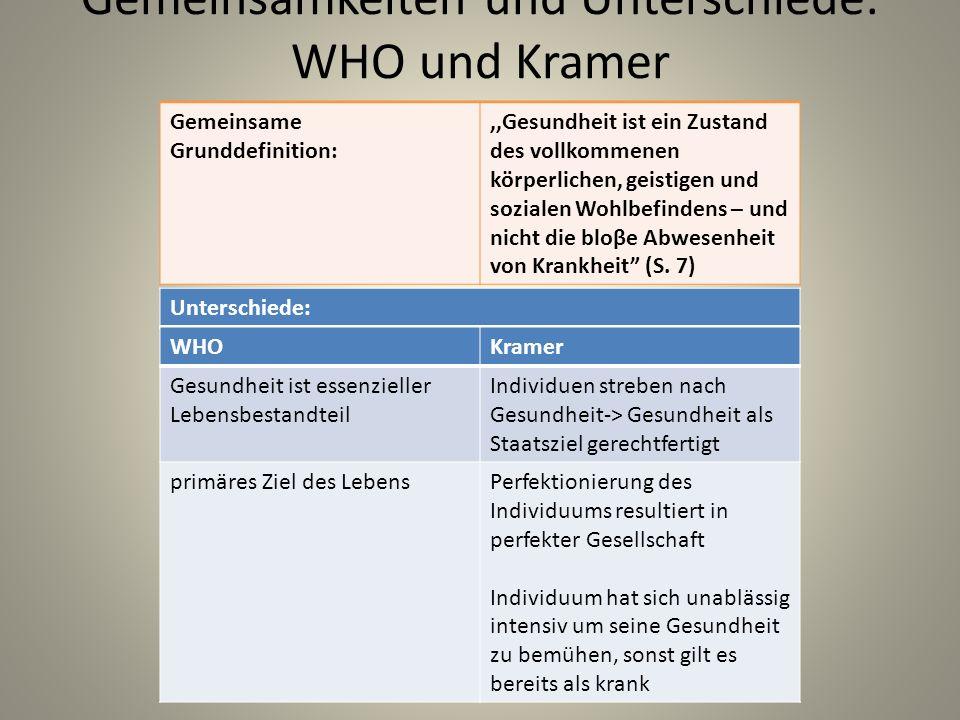 Gemeinsamkeiten und Unterschiede: WHO und Kramer Gemeinsame Grunddefinition:,,Gesundheit ist ein Zustand des vollkommenen körperlichen, geistigen und sozialen Wohlbefindens – und nicht die bloβe Abwesenheit von Krankheit (S.