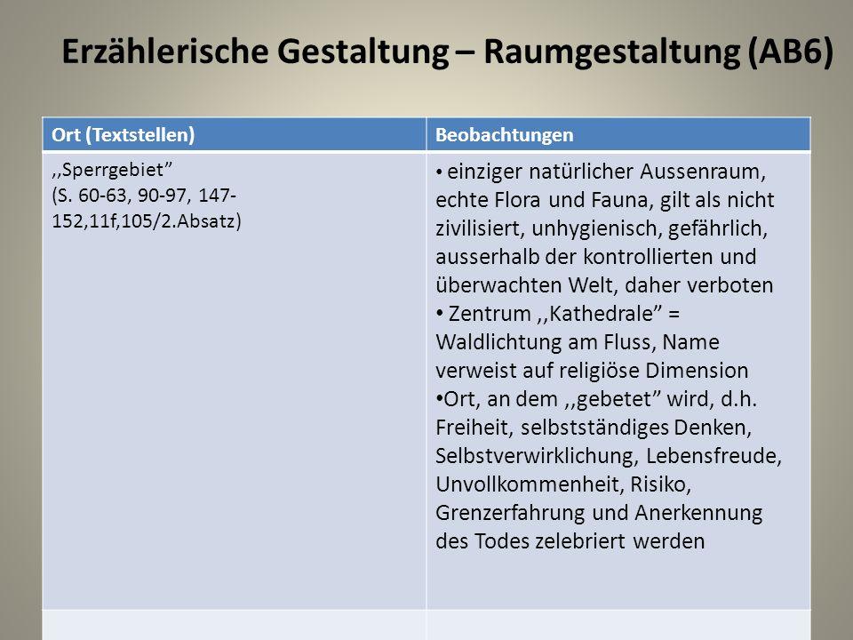 Erzählerische Gestaltung – Raumgestaltung (AB6) Ort (Textstellen)Beobachtungen,,Sperrgebiet (S.