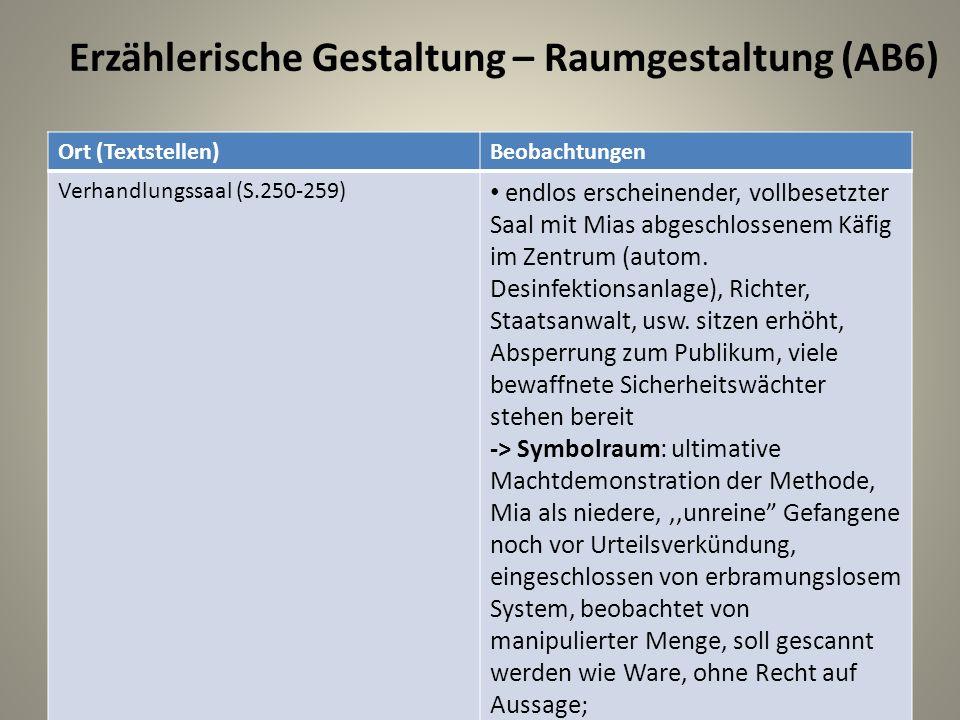 Erzählerische Gestaltung – Raumgestaltung (AB6) Ort (Textstellen)Beobachtungen Verhandlungssaal (S.250-259) endlos erscheinender, vollbesetzter Saal mit Mias abgeschlossenem Käfig im Zentrum (autom.