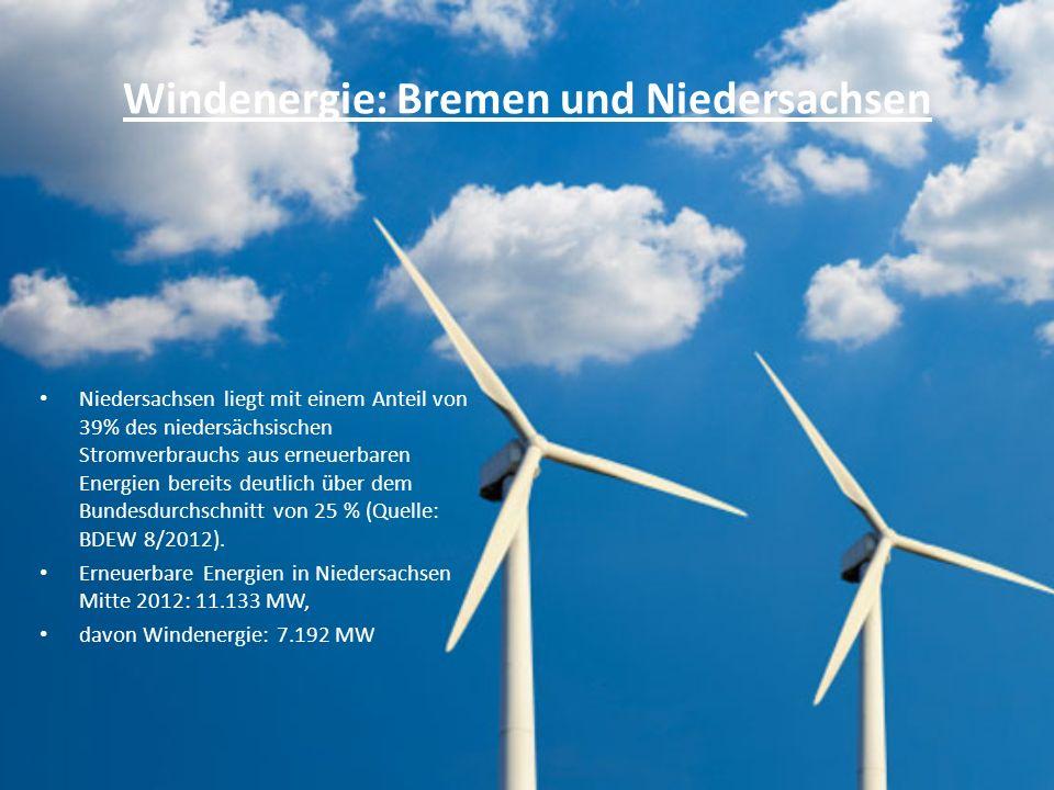 Windenergie: Bremen und Niedersachsen Niedersachsen liegt mit einem Anteil von 39% des niedersächsischen Stromverbrauchs aus erneuerbaren Energien bereits deutlich über dem Bundesdurchschnitt von 25 % (Quelle: BDEW 8/2012).