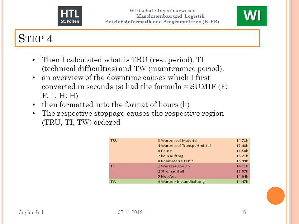 STEP 5 Calculate efficiency formula: Formula for the utilization in Excel: = SUM (((C5-C6-C7-C8) / C5) * 100) SUM(((TB-TRU-TI-TW)/TB)*100 The utilization rate is 85,45% Ceylan Isik 07.11.2012 7 Wirtschaftsingenieurwesen Maschinenbau und Logistik Betriebsinformatik und Programmieren (BIPR)