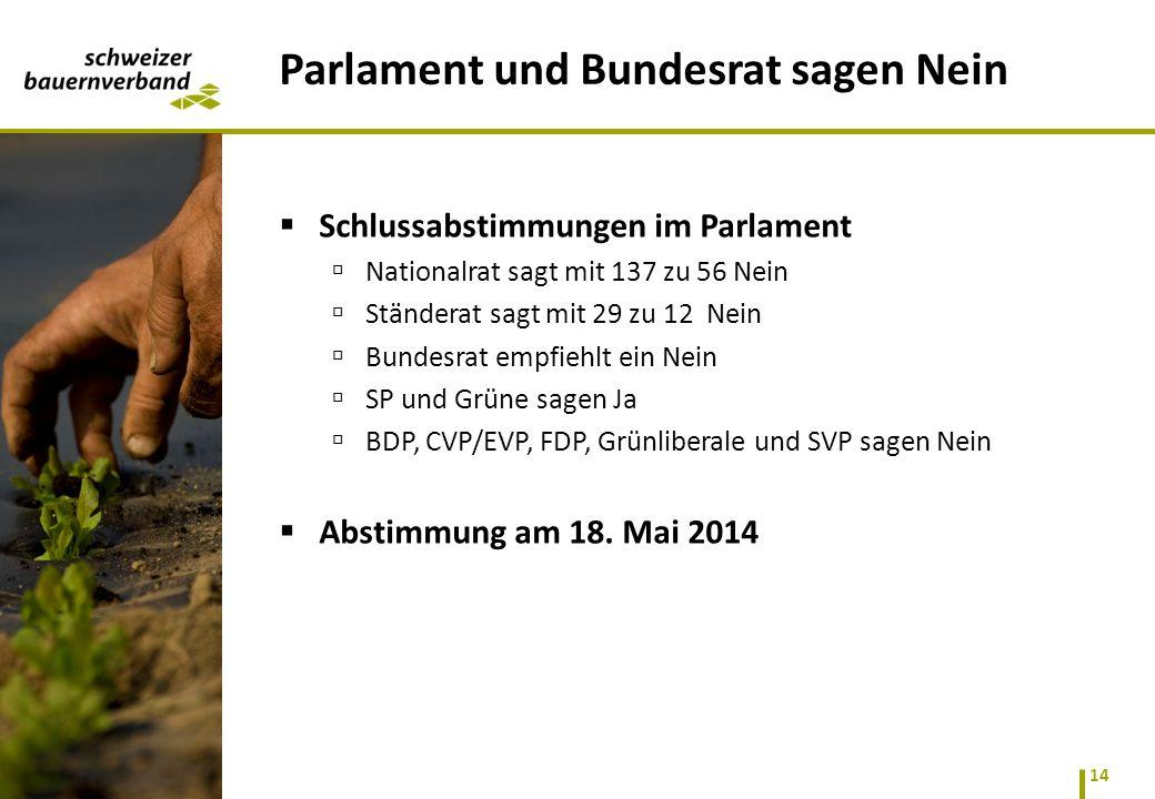 Schlussabstimmungen im Parlament Nationalrat sagt mit 137 zu 56 Nein Ständerat sagt mit 29 zu 12 Nein Bundesrat empfiehlt ein Nein SP und Grüne sagen