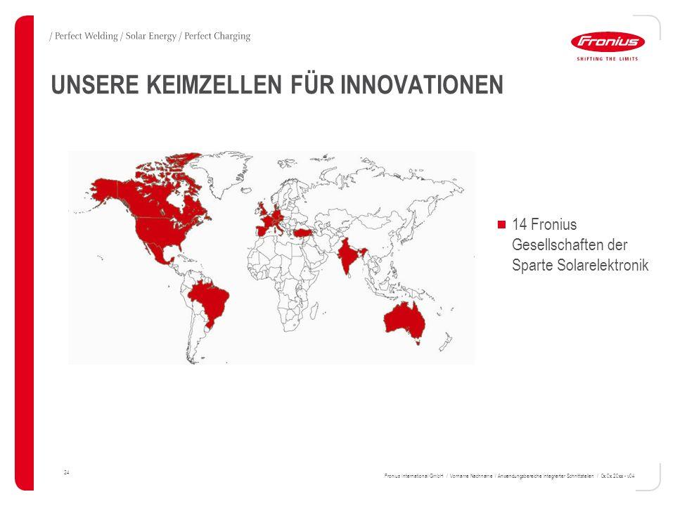UNSERE KEIMZELLEN FÜR INNOVATIONEN 24 14 Fronius Gesellschaften der Sparte Solarelektronik Fronius International GmbH / Vorname Nachname / Anwendungsb