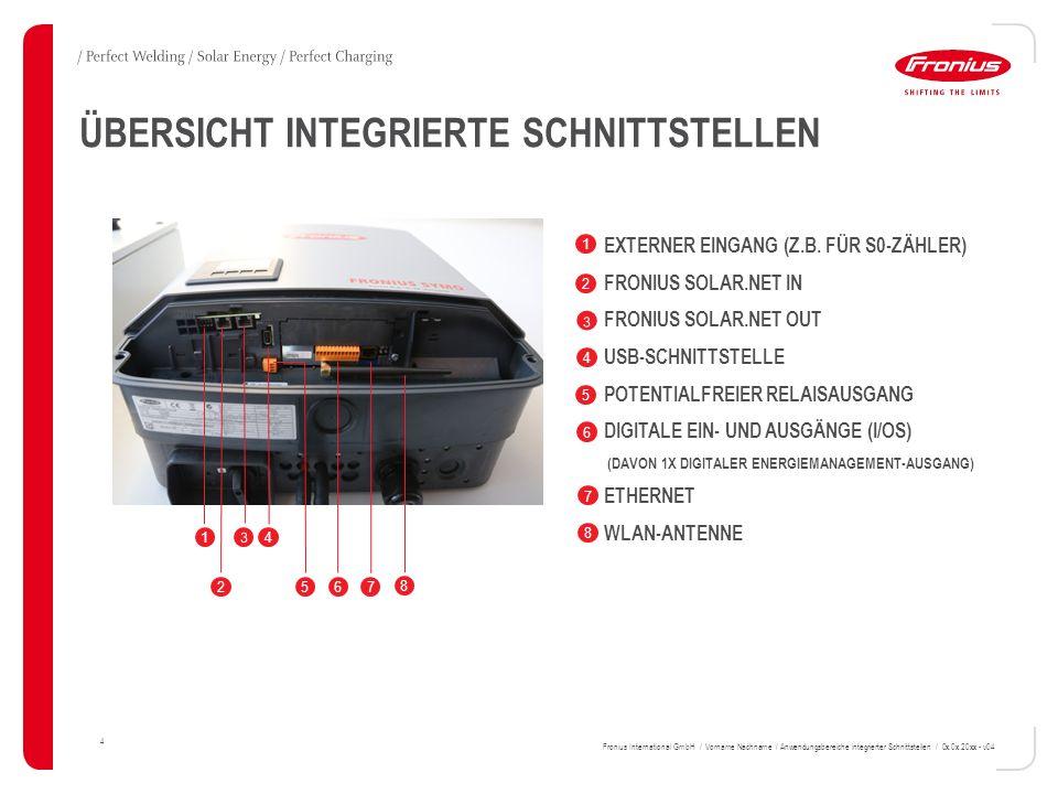 KONTAKT 25 / Aktuelle Infos zu unseren Innovationen sowie Seminar-Termine finden Sie online auf unserer Homepage: www.fronius.com Fronius International GmbH / Vorname Nachname / Anwendungsbereiche integrierter Schnittstellen / 0x.0x.20xx - v04