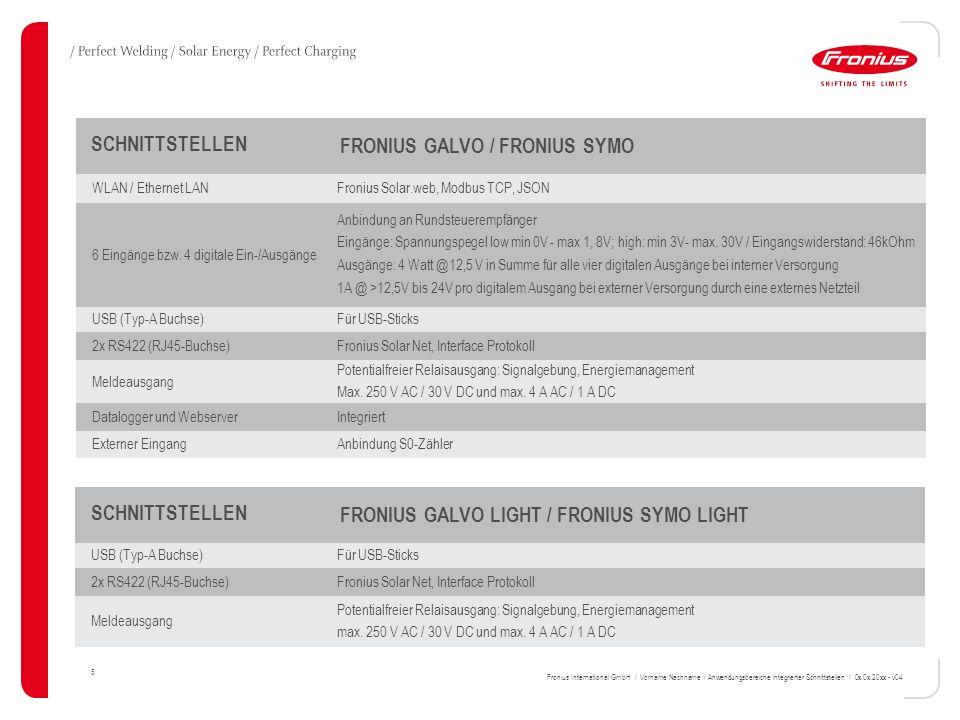 5 SCHNITTSTELLEN FRONIUS GALVO / FRONIUS SYMO WLAN / Ethernet LAN Fronius Solar.web, Modbus TCP, JSON 6 Eingänge bzw. 4 digitale Ein-/Ausgänge Anbindu