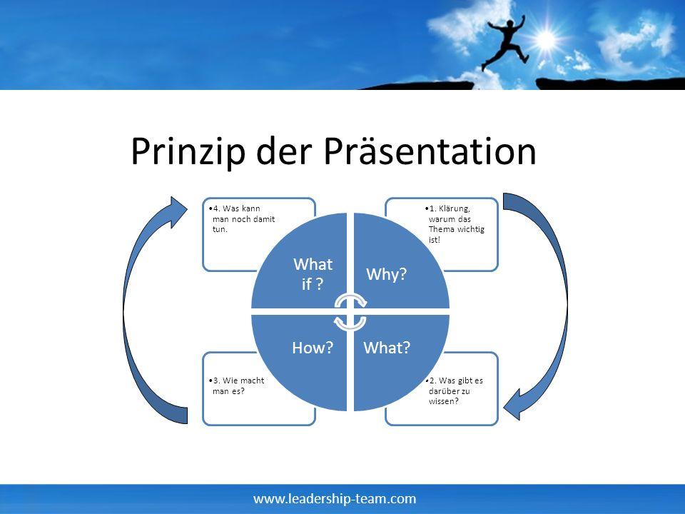 www.leadership-team.com Prinzip der Präsentation 2. Was gibt es darüber zu wissen? 3. Wie macht man es? 1. Klärung, warum das Thema wichtig ist! 4. Wa