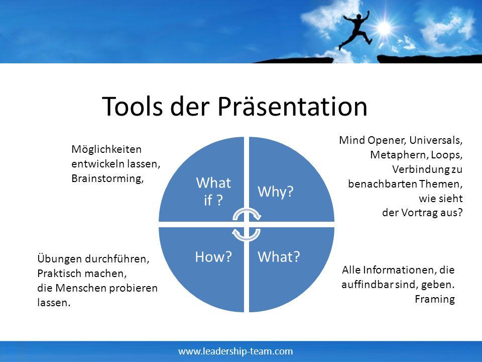 www.leadership-team.com Tools der Präsentation What if ? Why? What?How? Mind Opener, Universals, Metaphern, Loops, Verbindung zu benachbarten Themen,
