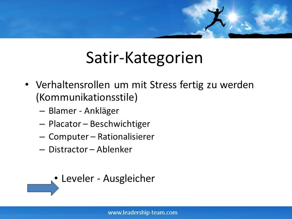 www.leadership-team.com Satir-Kategorien Verhaltensrollen um mit Stress fertig zu werden (Kommunikationsstile) – Blamer - Ankläger – Placator – Beschw