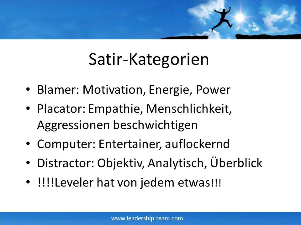 www.leadership-team.com Satir-Kategorien Blamer: Motivation, Energie, Power Placator: Empathie, Menschlichkeit, Aggressionen beschwichtigen Computer:
