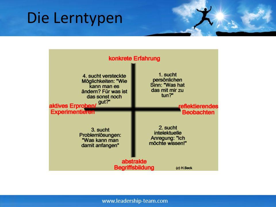 www.leadership-team.com Die Lerntypen