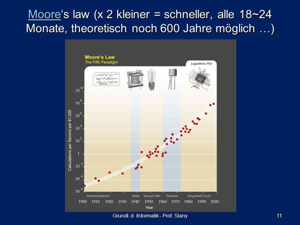 Grundl. d. Informatik - Prof. Slany 11 MooreMoores law (x 2 kleiner = schneller, alle 18~24 Monate, theoretisch noch 600 Jahre möglich …) Moore
