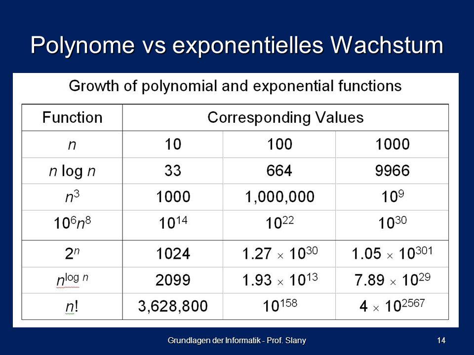 Grundlagen der Informatik - Prof. Slany 14 Polynome vs exponentielles Wachstum