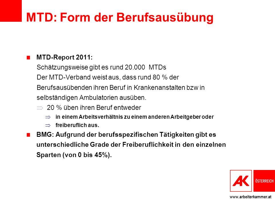 www.arbeiterkammer.at MTD: Form der Berufsausübung MTD-Report 2011: Schätzungsweise gibt es rund 20.000 MTDs Der MTD-Verband weist aus, dass rund 80 %
