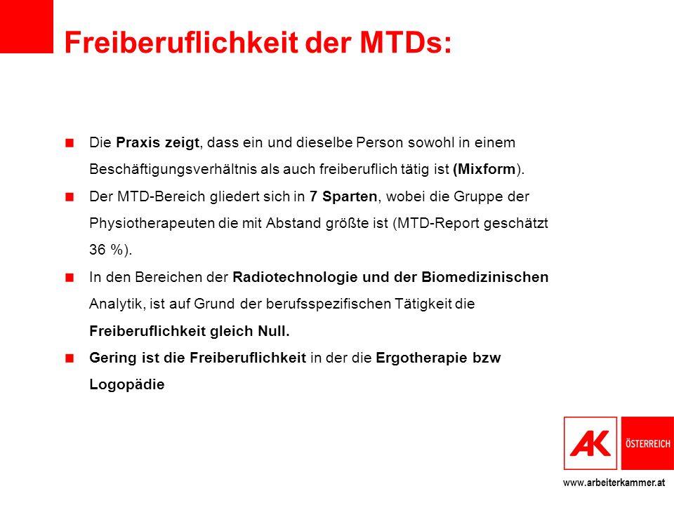 www.arbeiterkammer.at Freiberuflichkeit der MTDs: Die Praxis zeigt, dass ein und dieselbe Person sowohl in einem Beschäftigungsverhältnis als auch fre