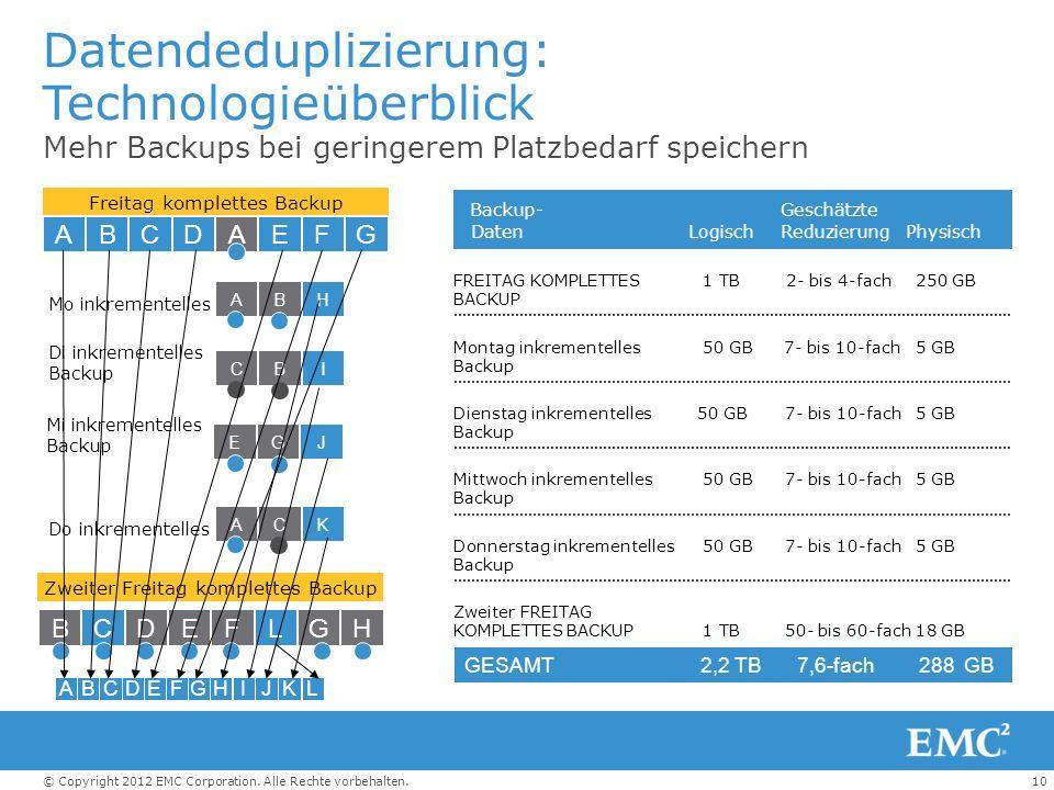 10© Copyright 2012 EMC Corporation. Alle Rechte vorbehalten. Zweiter Freitag komplettes Backup BCDEFLGH Datendeduplizierung: Technologieüberblick Mehr