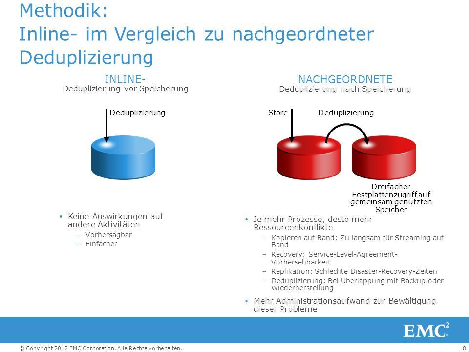 18© Copyright 2012 EMC Corporation. Alle Rechte vorbehalten. Methodik: Inline- im Vergleich zu nachgeordneter Deduplizierung NACHGEORDNETE Deduplizier