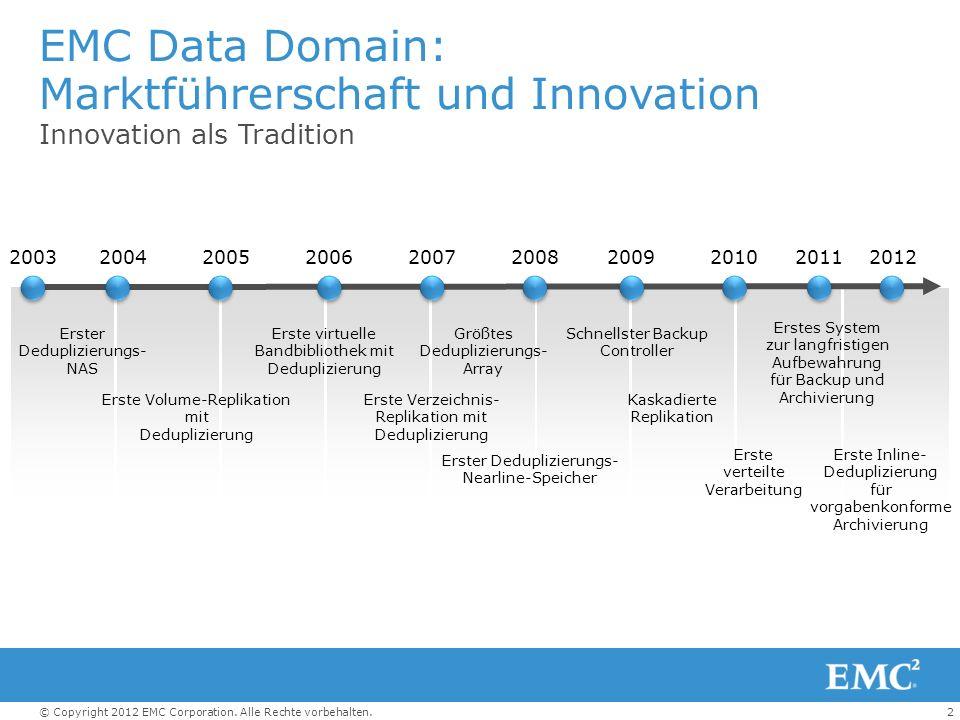 2© Copyright 2012 EMC Corporation. Alle Rechte vorbehalten. EMC Data Domain: Marktführerschaft und Innovation Innovation als Tradition Erster Dedupliz