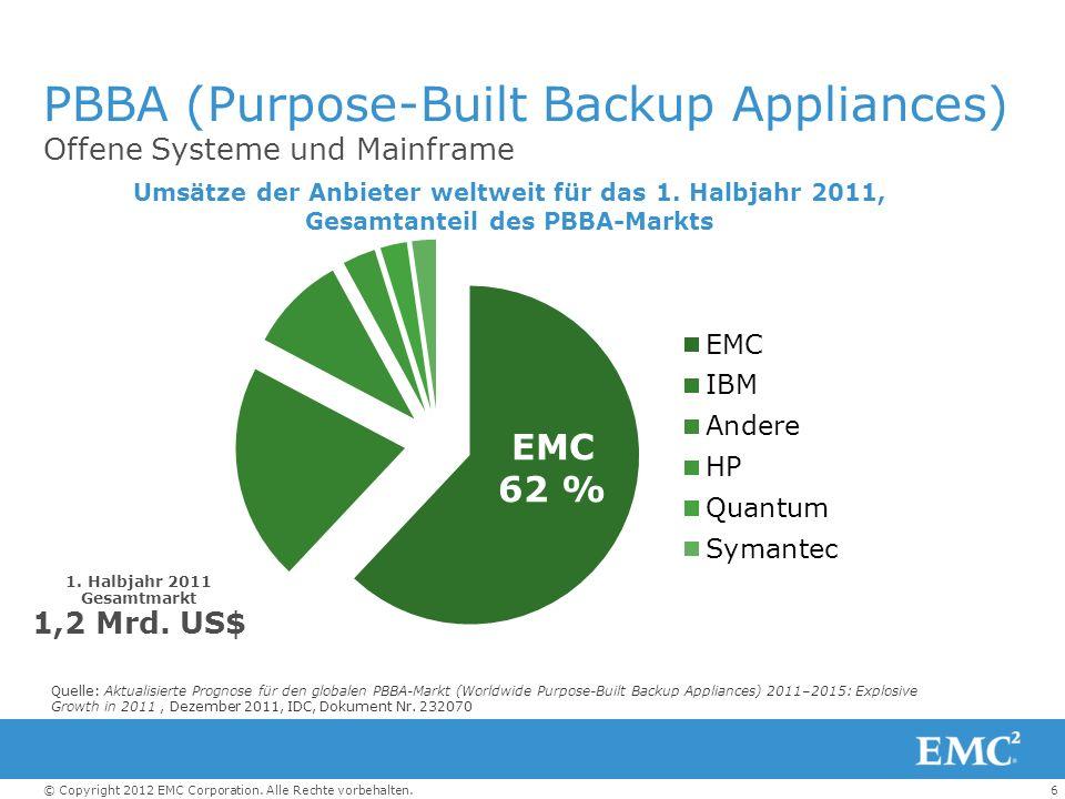 6© Copyright 2012 EMC Corporation. Alle Rechte vorbehalten. PBBA (Purpose-Built Backup Appliances) Offene Systeme und Mainframe Quelle: Aktualisierte