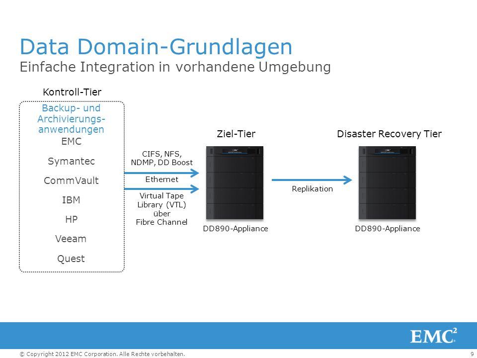 9© Copyright 2012 EMC Corporation. Alle Rechte vorbehalten. Data Domain-Grundlagen Einfache Integration in vorhandene Umgebung Replikation CIFS, NFS,