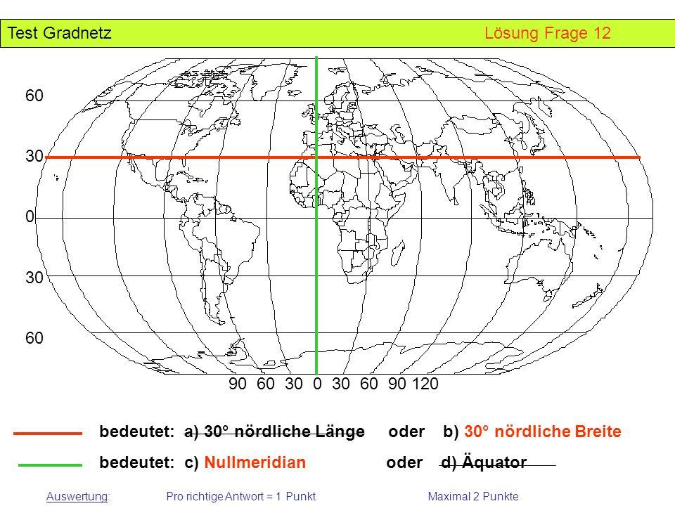 60 30 0 30 60 90 60 30 0 30 60 90 120 bedeutet: a) 30° nördliche Länge oder b) 30° nördliche Breite bedeutet: c) Nullmeridian oder d) Äquator Test Gra