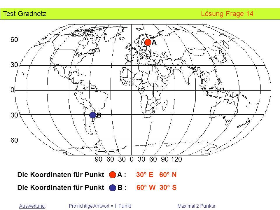 60 30 0 30 60 90 60 30 0 30 60 90 120 Die Koordinaten für Punkt A : 30° E 60° N Die Koordinaten für Punkt B : 60° W 30° S A B Test Gradnetz Lösung Fra