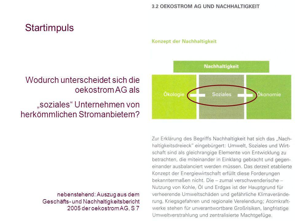Startimpuls nebenstehend: Auszug aus dem Geschäfts- und Nachhaltigkeitsbericht 2005 der oekostrom AG, S 7 Wodurch unterscheidet sich die oekostrom AG als soziales Unternehmen von herkömmlichen Stromanbietern?