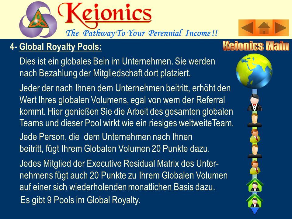 Mit dem monatlichen Royalty von max.3 Pools genießen sie das Teamwork der Gesamten Genealogie der Company