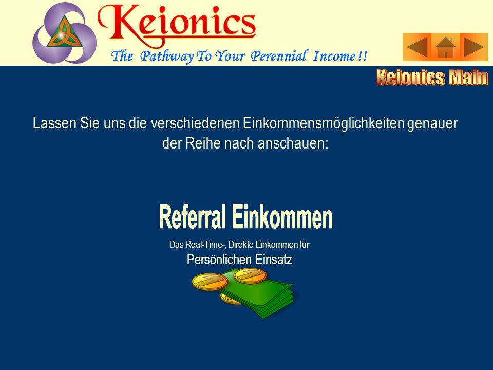 3- Monthly Residual Bonus Pools : a)Economy Residual : EbenePositionBonus Max.