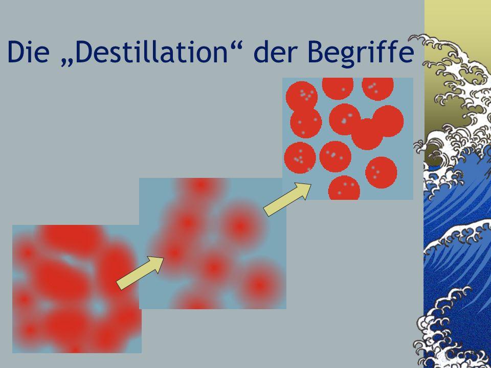 Die Destillation der Begriffe