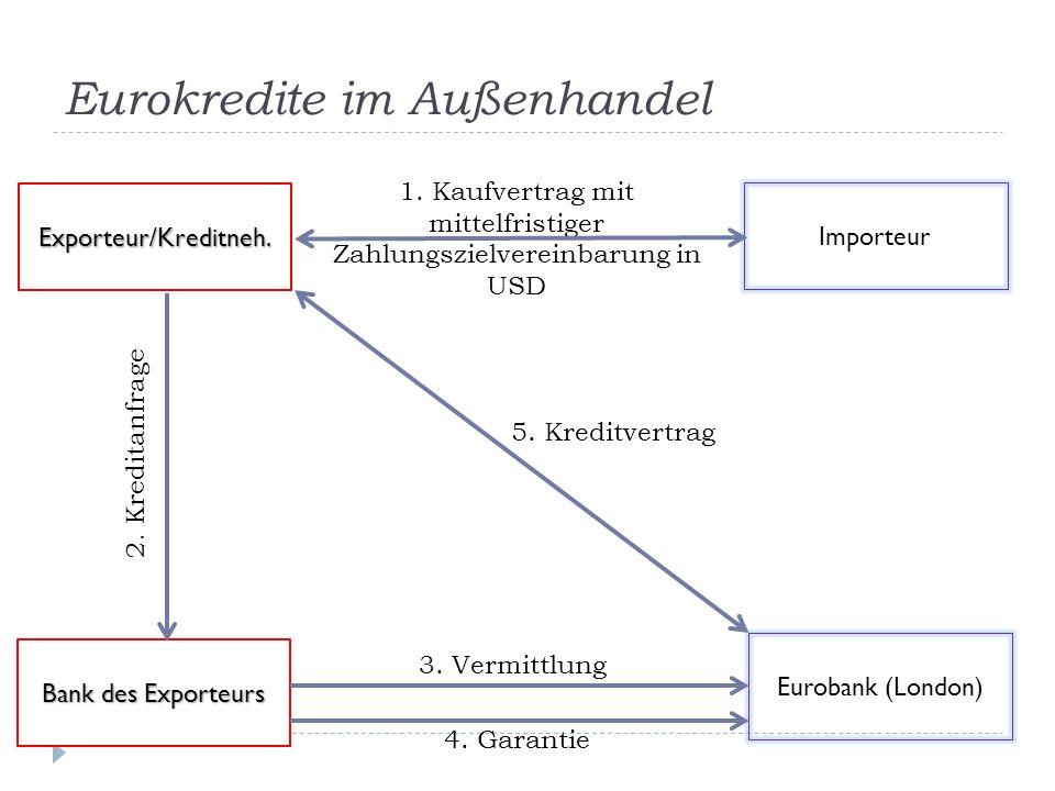 Eurokredite im Außenhandel Importeur Exporteur/Kreditneh. 1. Kaufvertrag mit mittelfristiger Zahlungszielvereinbarung in USD Eurobank (London) Bank de