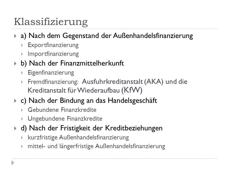 Klassifizierung a) Nach dem Gegenstand der Außenhandelsfinanzierung Exportfinanzierung Importfinanzierung b) Nach der Finanzmittelherkunft Eigenfinanz