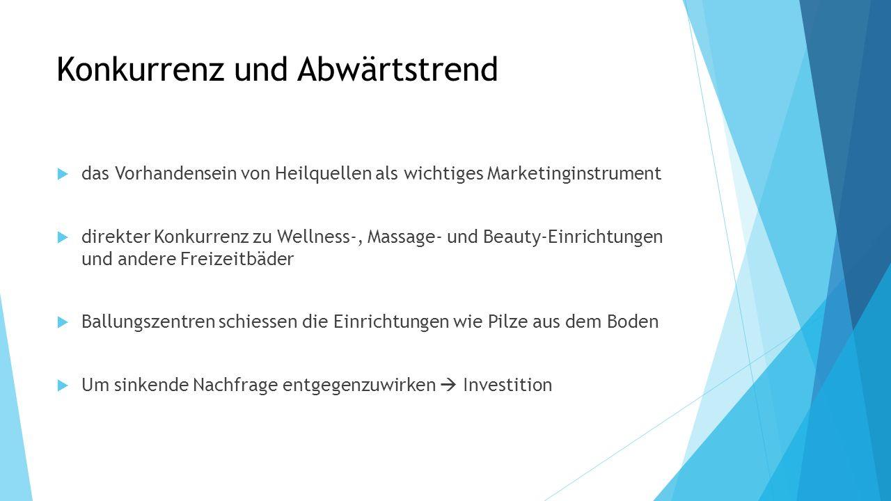 Konkurrenz und Abwärtstrend das Vorhandensein von Heilquellen als wichtiges Marketinginstrument direkter Konkurrenz zu Wellness-, Massage- und Beauty-