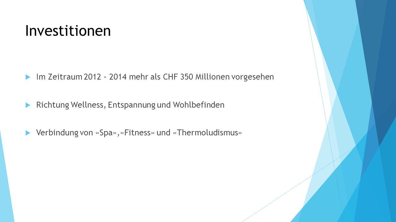 Investitionen Im Zeitraum 2012 – 2014 mehr als CHF 350 Millionen vorgesehen Richtung Wellness, Entspannung und Wohlbefinden Verbindung von «Spa»,«Fitn